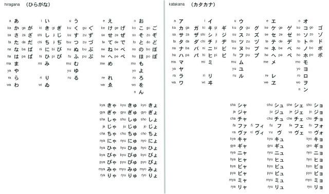 hiragana_katakana
